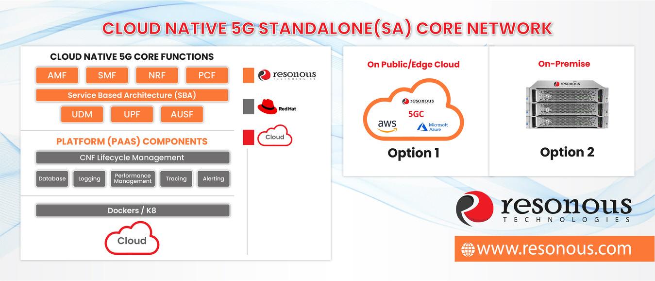 Resonous Technologies Pvt  Ltd